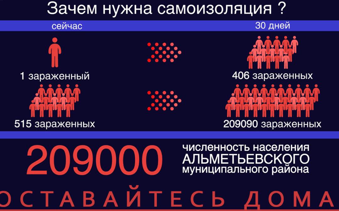 Открытие сайта альметстопкоронавирус.рф